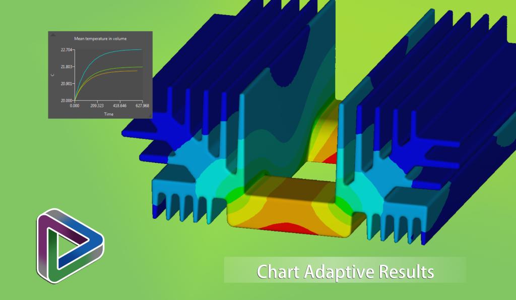 thermal_chart
