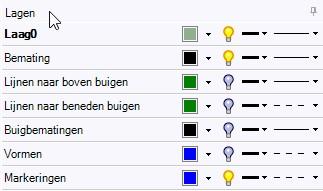 Standaard DXF lagen voor plaatwerk